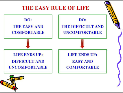 Promotional Giveaway Book Utilizing The Easy Rule of Life